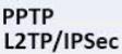 PPTP - L2TP(IPSEC)